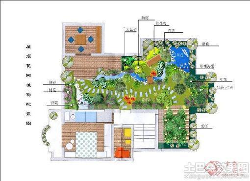 别墅屋顶花园平面图
