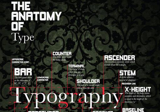 国外创意文字排版设计欣赏图片
